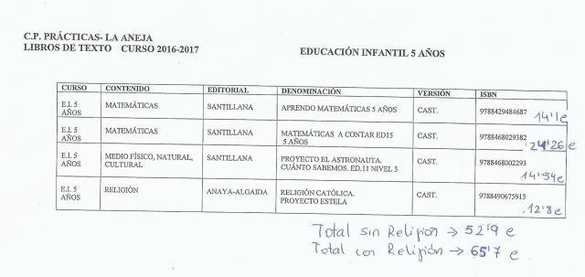Libros de texto 2016 2017 blog del ampa del colegio la aneja for Oficina 3058 cajamar